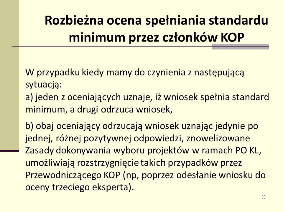 33 Rozbieżna ocena spełniania standardu minimum przez członków KOP W przypadku kiedy mamy do czynienia z następującą sytuacją: a) jeden z oceniających uznaje, iż wniosek spełnia standard minimum, a drugi odrzuca wniosek, b) obaj oceniający odrzucają wniosek uznając jedynie po jednej, różnej pozytywnej odpowiedzi, znowelizowane Zasady dokonywania wyboru projektów w ramach PO KL, umożliwiają rozstrzygnięcie takich przypadków przez Przewodniczącego KOP (np, poprzez odesłanie wniosku do oceny trzeciego eksperta).