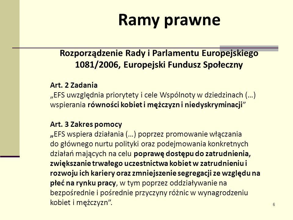 6 Rozporządzenie Rady i Parlamentu Europejskiego 1081/2006, Europejski Fundusz Społeczny Art. 2 Zadania EFS uwzględnia priorytety i cele Wspólnoty w d