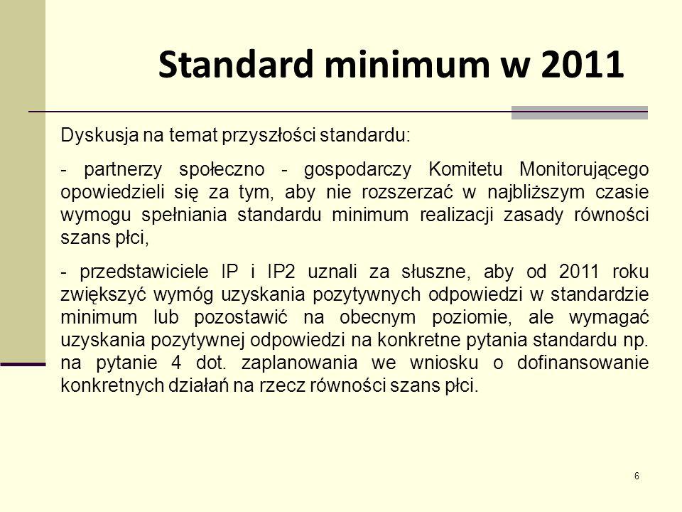 6 Dyskusja na temat przyszłości standardu: - partnerzy społeczno - gospodarczy Komitetu Monitorującego opowiedzieli się za tym, aby nie rozszerzać w najbliższym czasie wymogu spełniania standardu minimum realizacji zasady równości szans płci, - przedstawiciele IP i IP2 uznali za słuszne, aby od 2011 roku zwiększyć wymóg uzyskania pozytywnych odpowiedzi w standardzie minimum lub pozostawić na obecnym poziomie, ale wymagać uzyskania pozytywnej odpowiedzi na konkretne pytania standardu np.