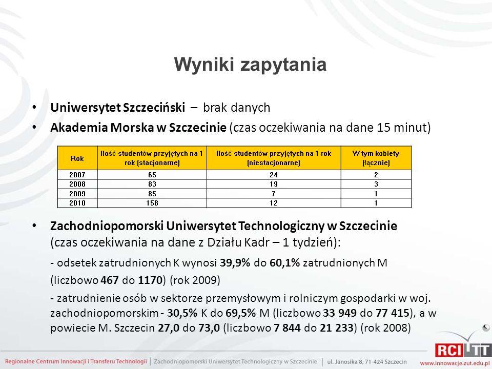 Wyniki zapytania Uniwersytet Szczeciński – brak danych Akademia Morska w Szczecinie (czas oczekiwania na dane 15 minut) Zachodniopomorski Uniwersytet