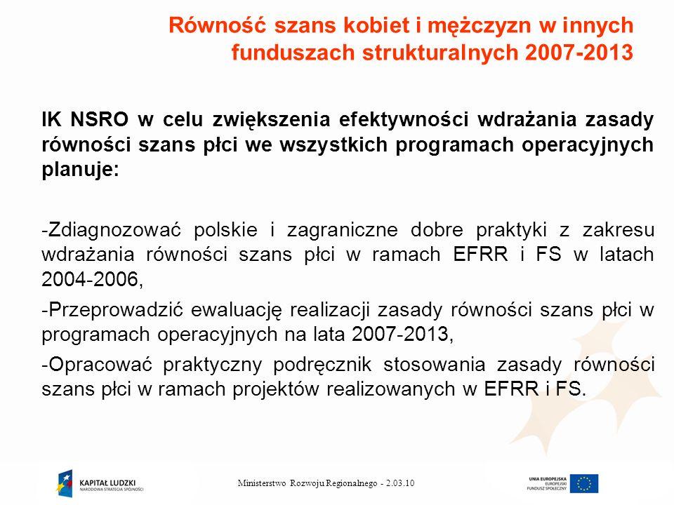 2.03.10Ministerstwo Rozwoju Regionalnego - IK NSRO w celu zwiększenia efektywności wdrażania zasady równości szans płci we wszystkich programach operacyjnych planuje: -Zdiagnozować polskie i zagraniczne dobre praktyki z zakresu wdrażania równości szans płci w ramach EFRR i FS w latach 2004-2006, -Przeprowadzić ewaluację realizacji zasady równości szans płci w programach operacyjnych na lata 2007-2013, -Opracować praktyczny podręcznik stosowania zasady równości szans płci w ramach projektów realizowanych w EFRR i FS.