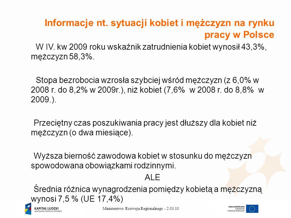 2.03.10Ministerstwo Rozwoju Regionalnego - Informacje nt. sytuacji kobiet i mężczyzn na rynku pracy w Polsce W IV. kw 2009 roku wskaźnik zatrudnienia