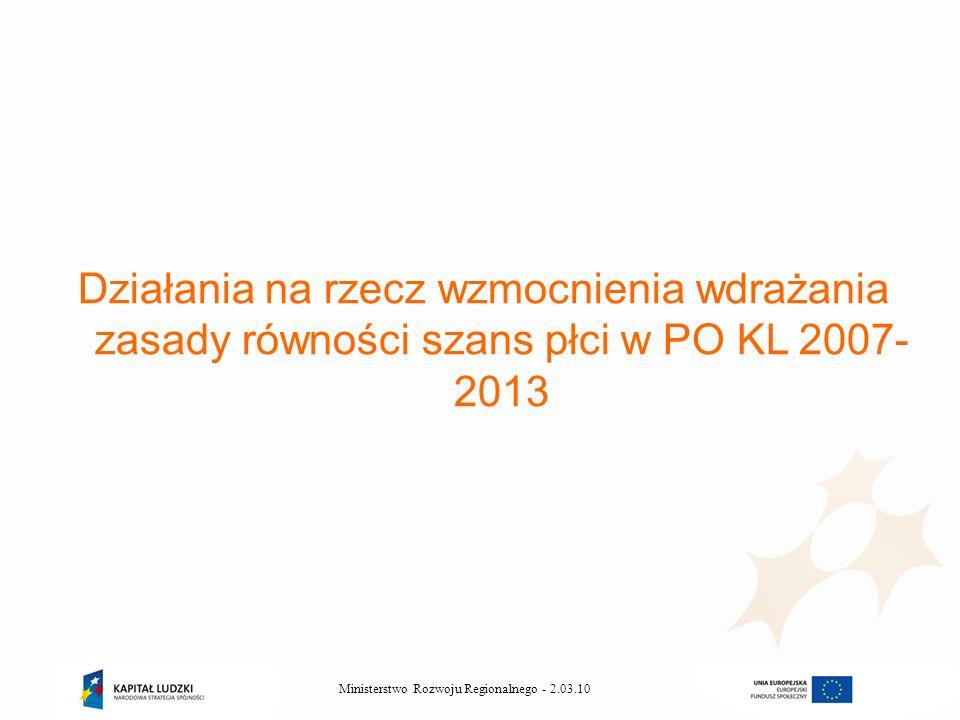 2.03.10Ministerstwo Rozwoju Regionalnego - Rekomendacje z badania Perspektywa równości szans płci w SPO RZL Rekomendacje: Popularyzacja wiedzy na temat zasady równości szans kobiet i mężczyzn, Zasada równości szans kobiet i mężczyzn powinna stanowić rzeczywisty element oceny projektu, Instytucje powinny posiadać konkretne instrumenty pozwalające na ocenę spełnienia tej zasady, Instytucje powinny pełnić role upowszechniania wiedzy na temat zasady wśród projektodawców.