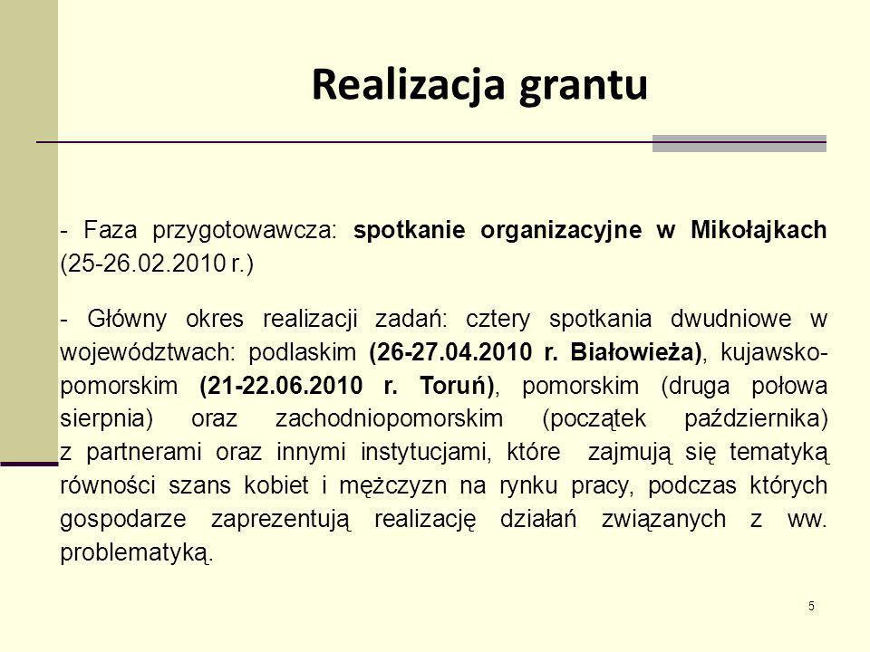 5 - Faza przygotowawcza: spotkanie organizacyjne w Mikołajkach (25-26.02.2010 r.) - Główny okres realizacji zadań: cztery spotkania dwudniowe w wojewó