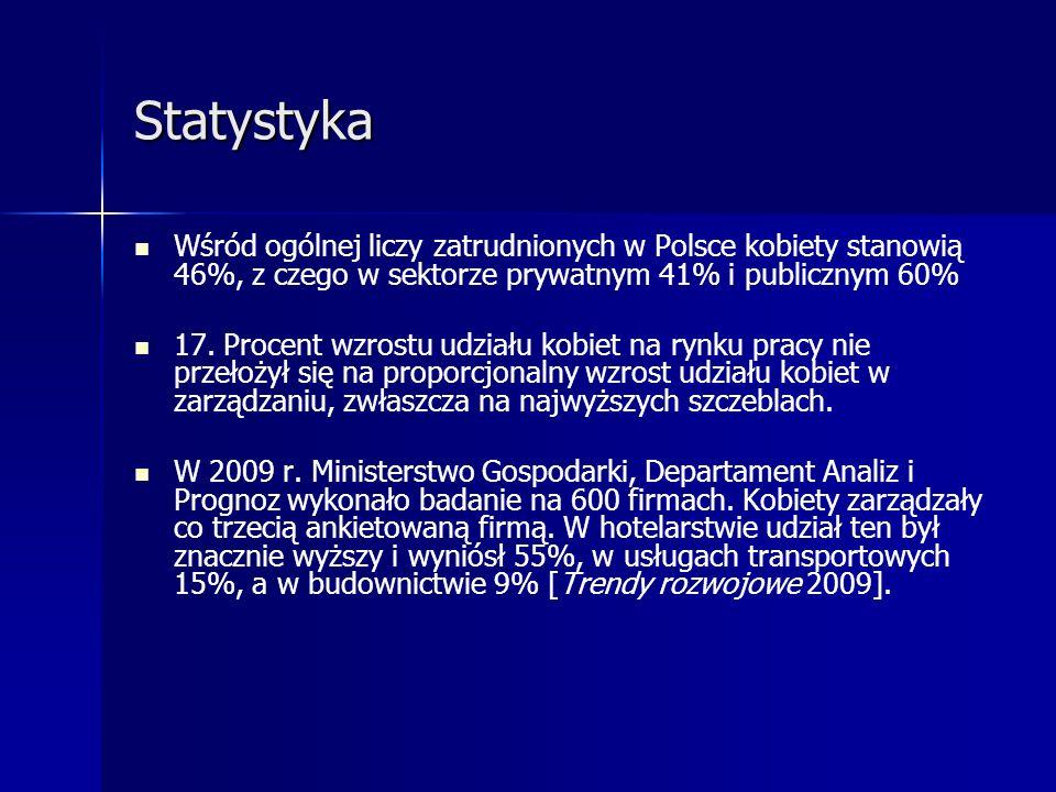 Statystyka Wśród ogólnej liczy zatrudnionych w Polsce kobiety stanowią 46%, z czego w sektorze prywatnym 41% i publicznym 60% 17. Procent wzrostu udzi