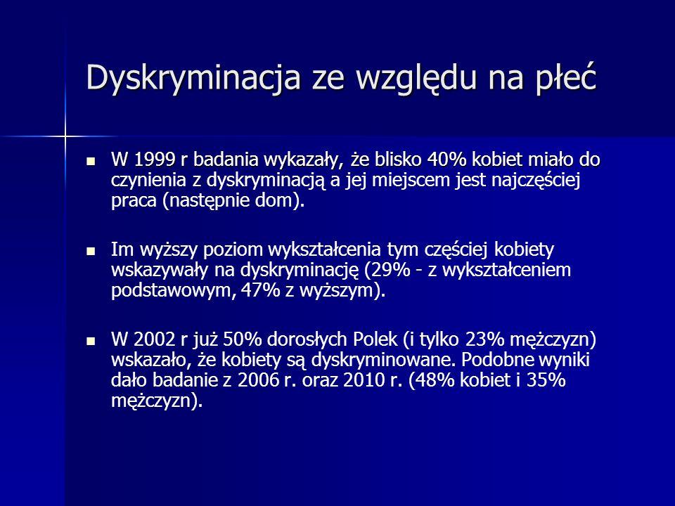 Polska Według Ewy Gontarczyk, w dziedzinie prawa kobiety osiągnęły w Polsce poważny awans, jednakże postęp jest znacznie mniejszy w zakresie realizacji przepisów prawnych w praktyce.