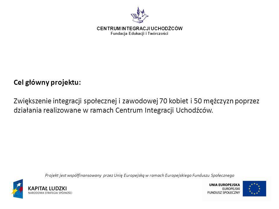 Projekt jest współfinansowany przez Unię Europejską w ramach Europejskiego Funduszu Społecznego CENTRUM INTEGRACJI UCHODŹCÓW Fundacja Edukacji i Twórc