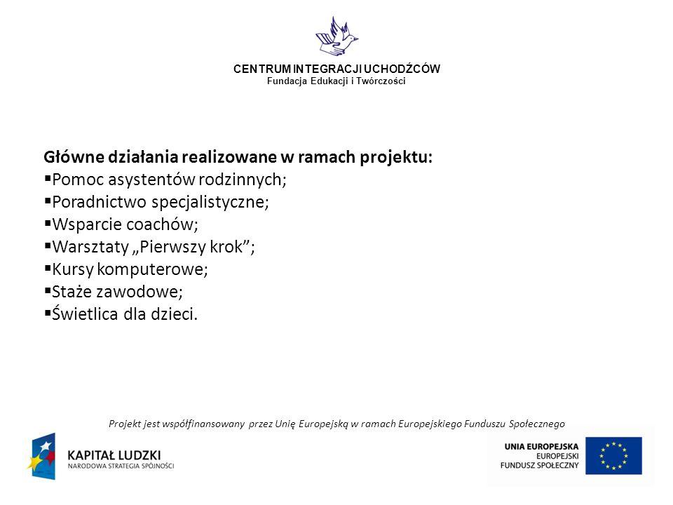 Projekt jest współfinansowany przez Unię Europejską w ramach Europejskiego Funduszu Społecznego CENTRUM INTEGRACJI UCHODŹCÓW Fundacja Edukacji i Twórczości Główne działania realizowane w ramach projektu: Pomoc asystentów rodzinnych; Poradnictwo specjalistyczne; Wsparcie coachów; Warsztaty Pierwszy krok; Kursy komputerowe; Staże zawodowe; Świetlica dla dzieci.