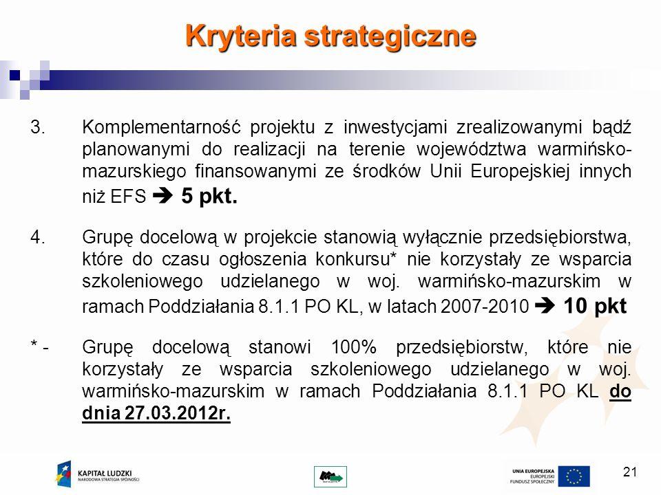 21 Kryteria strategiczne 3.Komplementarność projektu z inwestycjami zrealizowanymi bądź planowanymi do realizacji na terenie województwa warmińsko- ma