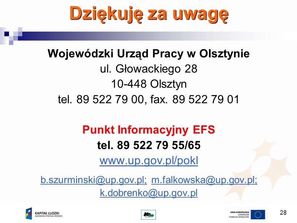 28 Dziękuję za uwagę Wojewódzki Urząd Pracy w Olsztynie ul. Głowackiego 28 10-448 Olsztyn tel. 89 522 79 00, fax. 89 522 79 01 Punkt Informacyjny EFS