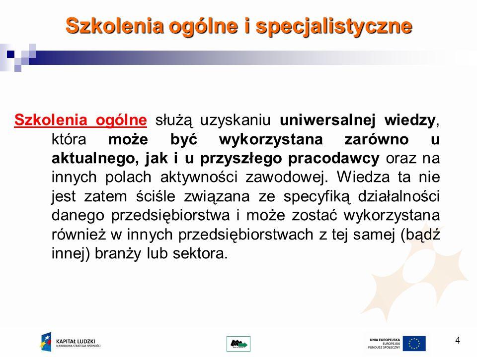 15 Kryteria dostępu 1.Projekt jest skierowany do grup docelowych z obszaru województwa warmińsko - mazurskiego, przy czym: a.