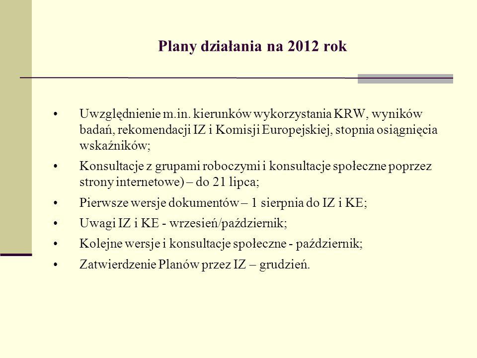 Plany działania na 2012 rok Uwzględnienie m.in. kierunków wykorzystania KRW, wyników badań, rekomendacji IZ i Komisji Europejskiej, stopnia osiągnięci