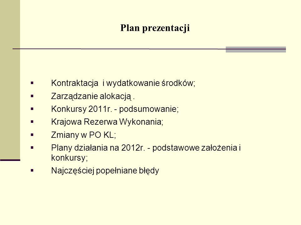 Plan prezentacji Kontraktacja i wydatkowanie środków; Zarządzanie alokacją. Konkursy 2011r. - podsumowanie; Krajowa Rezerwa Wykonania; Zmiany w PO KL;