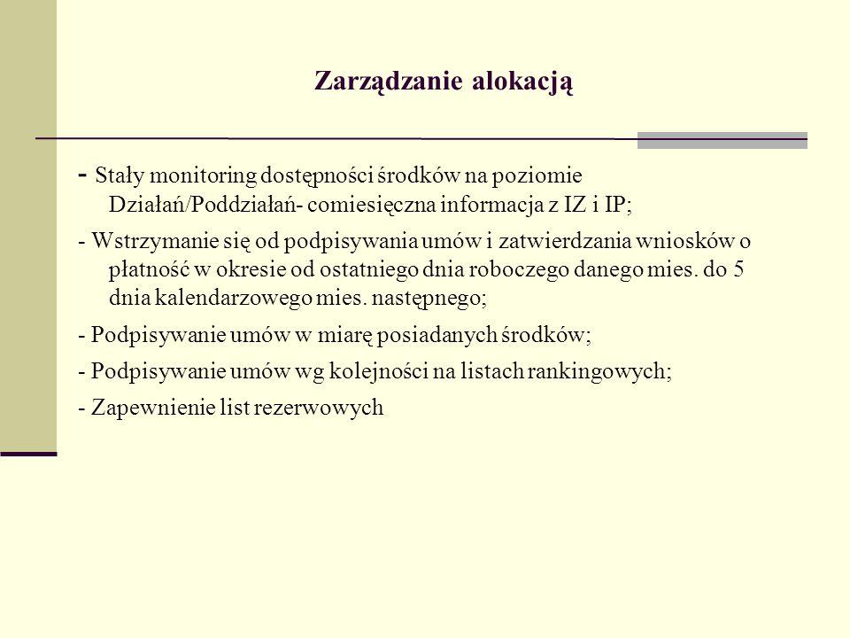 17 Wojewódzki Urząd Pracy w Olsztynie ul.Głowackiego 28, 10-448 Olsztyn Tel.