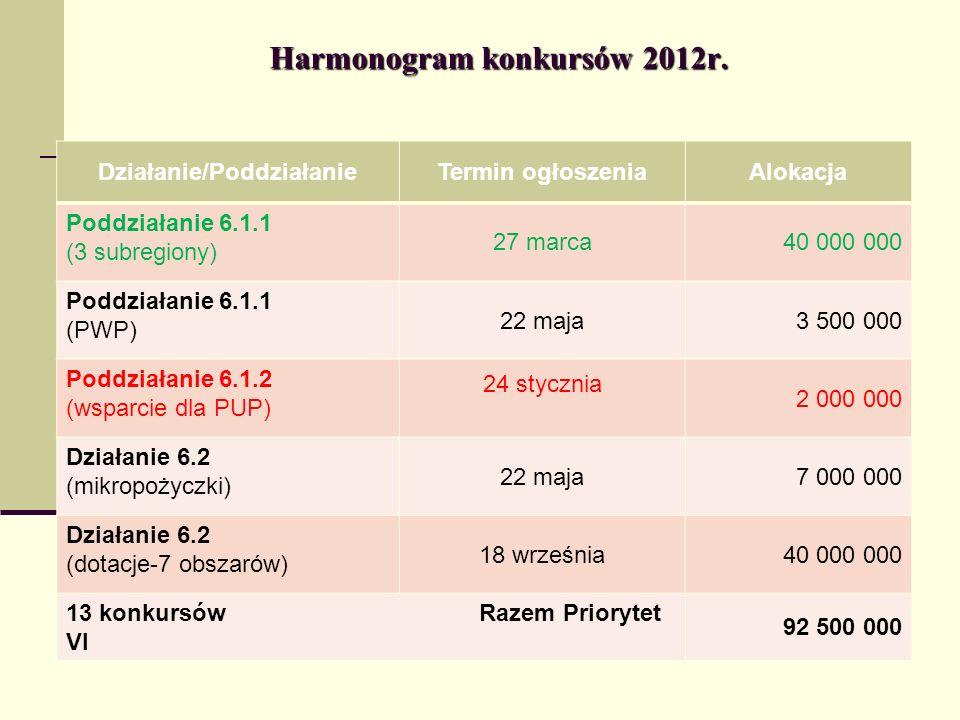 Harmonogram konkursów – cd.