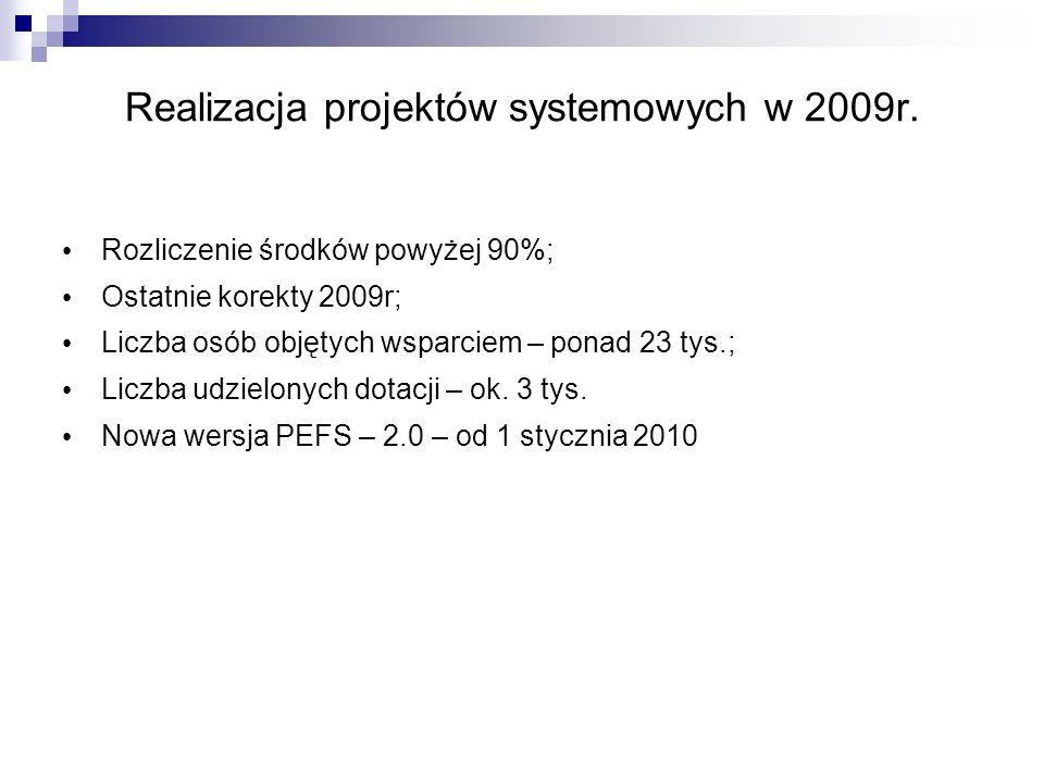 Realizacja projektów systemowych w 2009r.