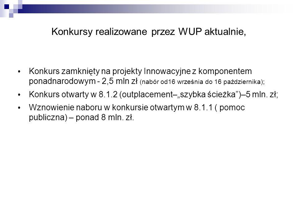 Konkursy realizowane przez WUP aktualnie, Konkurs zamknięty na projekty Innowacyjne z komponentem ponadnarodowym - 2,5 mln zł (nabór od16 września do 16 października); Konkurs otwarty w 8.1.2 (outplacement–szybka ścieżka)–5 mln.
