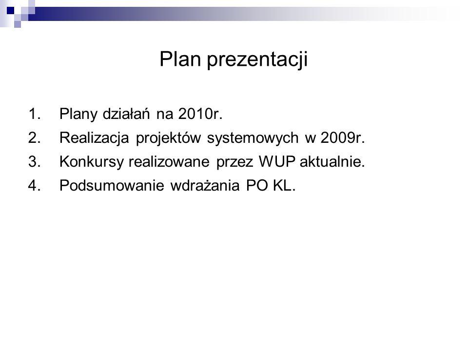 Plan prezentacji 1.Plany działań na 2010r. 2.Realizacja projektów systemowych w 2009r.