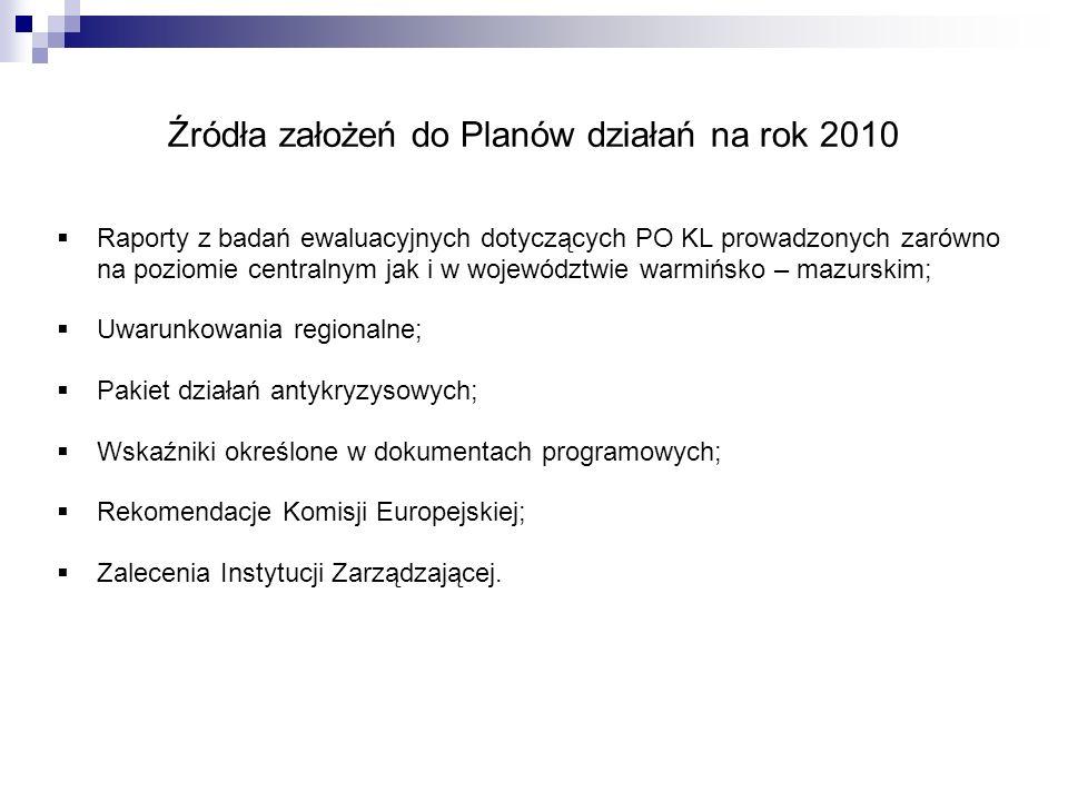 Źródła założeń do Planów działań na rok 2010 Raporty z badań ewaluacyjnych dotyczących PO KL prowadzonych zarówno na poziomie centralnym jak i w województwie warmińsko – mazurskim; Uwarunkowania regionalne; Pakiet działań antykryzysowych; Wskaźniki określone w dokumentach programowych; Rekomendacje Komisji Europejskiej; Zalecenia Instytucji Zarządzającej.