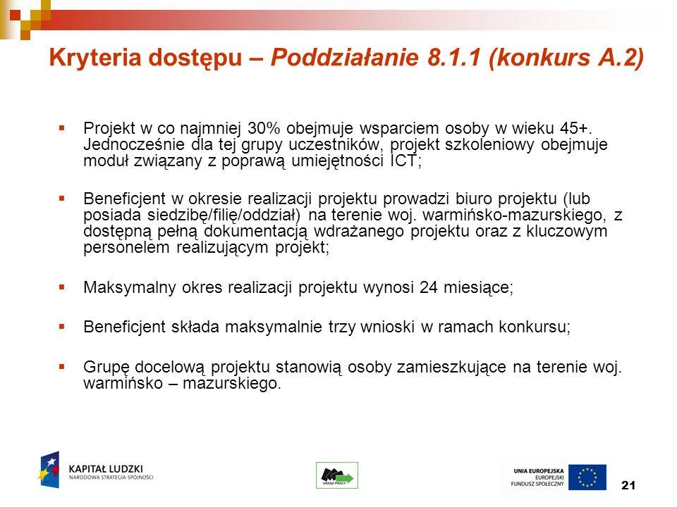 21 Kryteria dostępu – Poddziałanie 8.1.1 (konkurs A.2) Projekt w co najmniej 30% obejmuje wsparciem osoby w wieku 45+.
