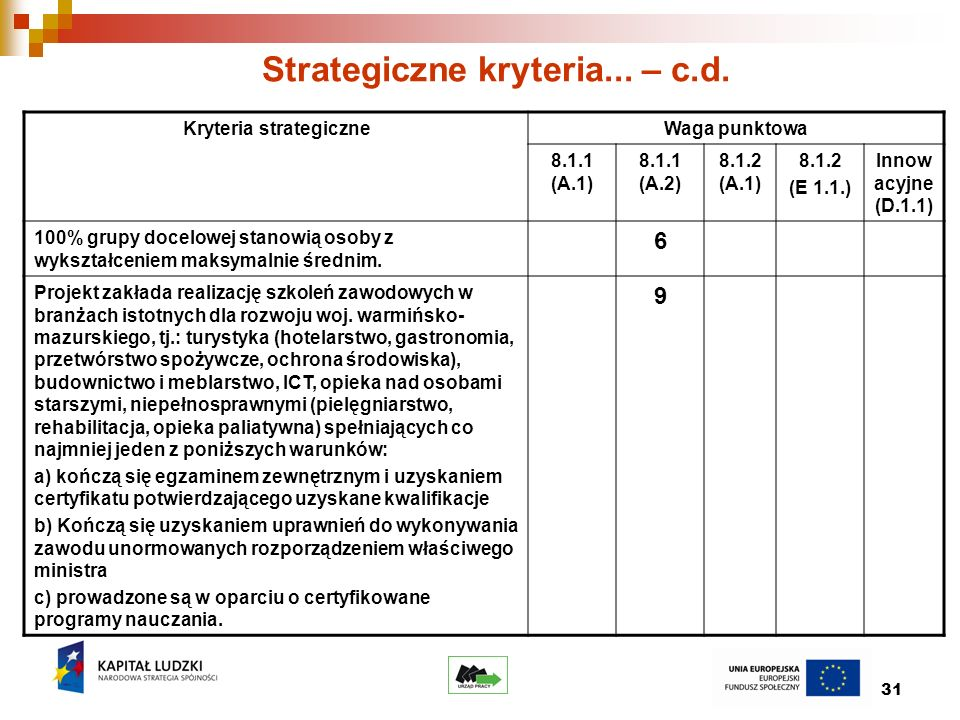 31 Strategiczne kryteria... – c.d.