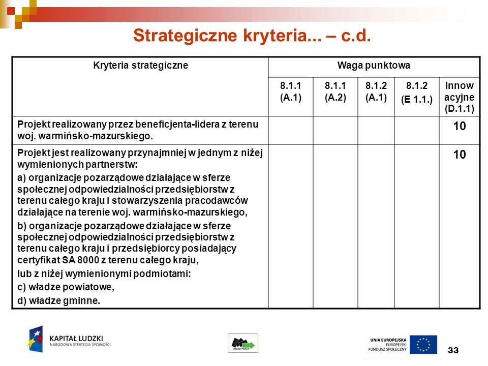 33 Strategiczne kryteria... – c.d.