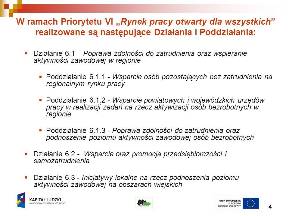 15 Kryteria dostępu – Poddziałanie 6.3 Grupę docelową projektu stanowią osoby zamieszkujące teren gminy wiejskiej, wiejsko – miejskiej lub miasta do 25 tys.