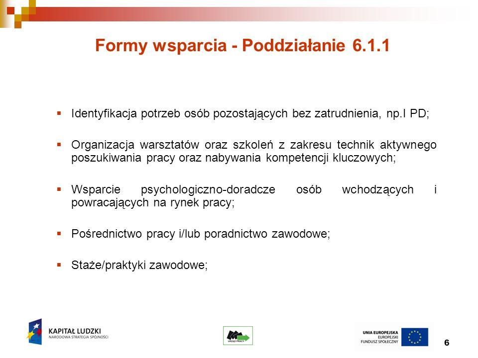 17 Formy wsparcia - Poddziałanie 8.1.2 Pomoc w tworzeniu partnerstw lokalnych z udziałem m.in.