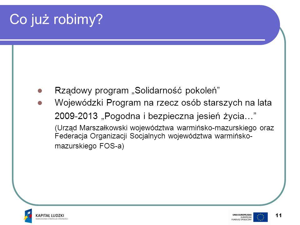 11 Co już robimy? Rządowy program Solidarność pokoleń Wojewódzki Program na rzecz osób starszych na lata 2009-2013 Pogodna i bezpieczna jesień życia…