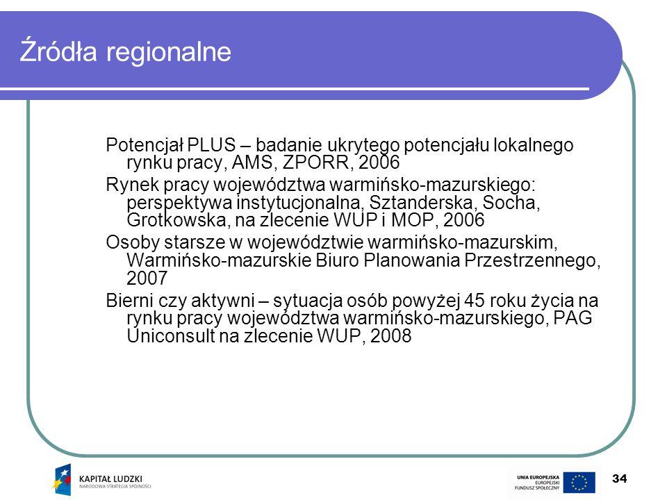 34 Źródła regionalne Potencjał PLUS – badanie ukrytego potencjału lokalnego rynku pracy, AMS, ZPORR, 2006 Rynek pracy województwa warmińsko-mazurskieg
