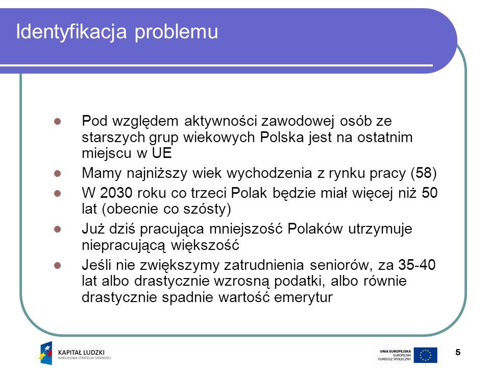 5 Identyfikacja problemu Pod względem aktywności zawodowej osób ze starszych grup wiekowych Polska jest na ostatnim miejscu w UE Mamy najniższy wiek w