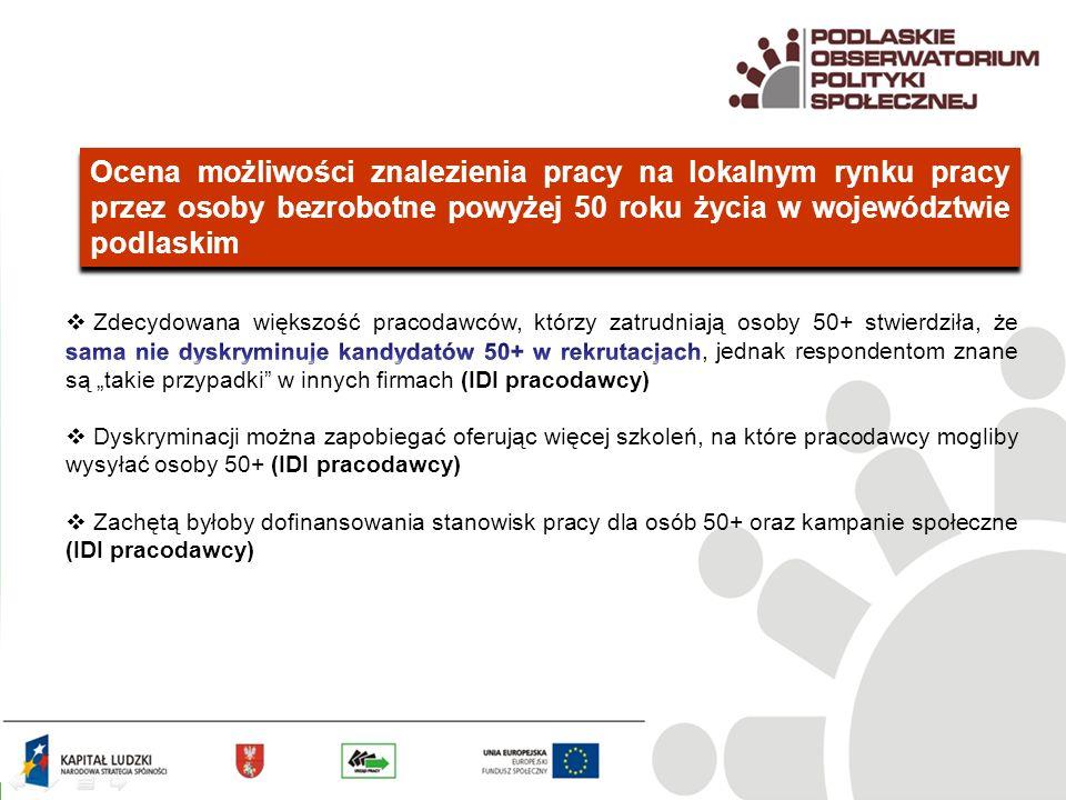 Ocena możliwości znalezienia pracy na lokalnym rynku pracy przez osoby bezrobotne powyżej 50 roku życia w województwie podlaskim