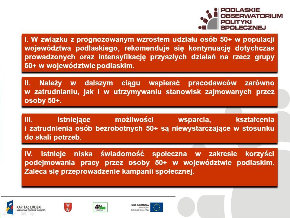 I. W związku z prognozowanym wzrostem udziału osób 50+ w populacji województwa podlaskiego, rekomenduje się kontynuację dotychczas prowadzonych oraz i