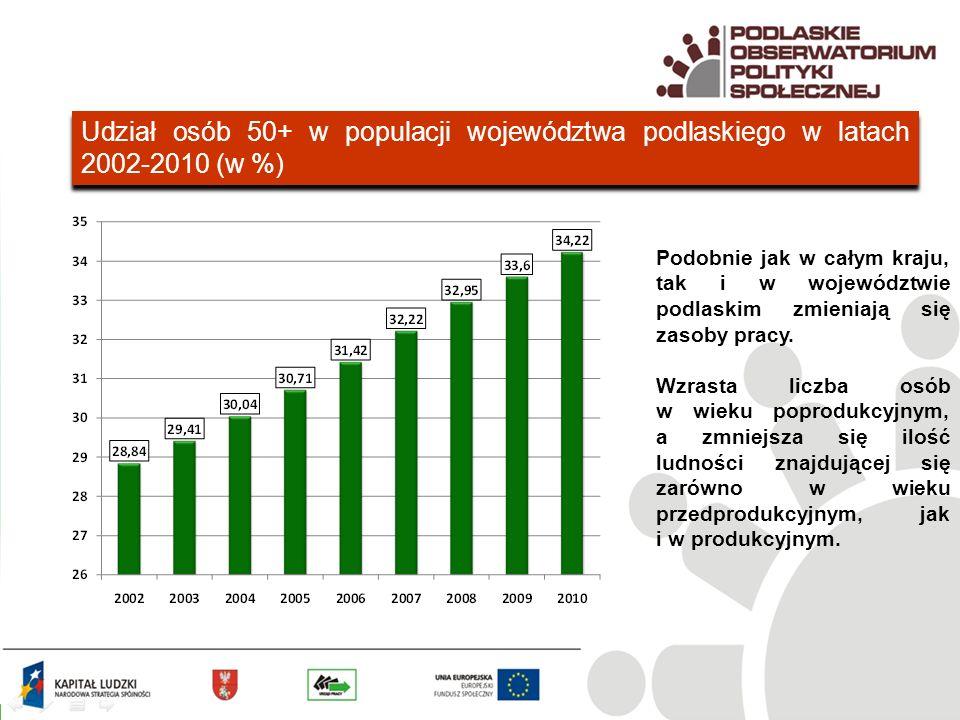 Udział osób 50+ w populacji województwa podlaskiego w latach 2002-2010 (w %) Podobnie jak w całym kraju, tak i w województwie podlaskim zmieniają się zasoby pracy.