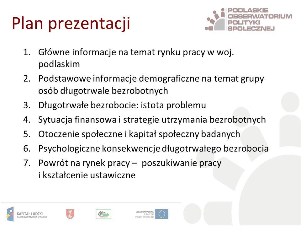 Plan prezentacji 1.Główne informacje na temat rynku pracy w woj.