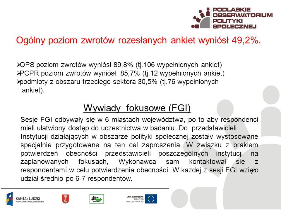 Zagadnienia z obszaru problemów społecznych w województwie podlaskim, które zdaniem respondentów są nierozpoznane lub występują w nich luki:
