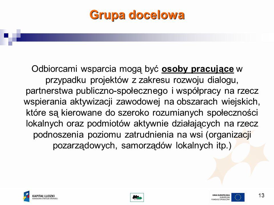 13 Odbiorcami wsparcia mogą być osoby pracujące w przypadku projektów z zakresu rozwoju dialogu, partnerstwa publiczno-społecznego i współpracy na rzecz wspierania aktywizacji zawodowej na obszarach wiejskich, które są kierowane do szeroko rozumianych społeczności lokalnych oraz podmiotów aktywnie działających na rzecz podnoszenia poziomu zatrudnienia na wsi (organizacji pozarządowych, samorządów lokalnych itp.) Grupa docelowa