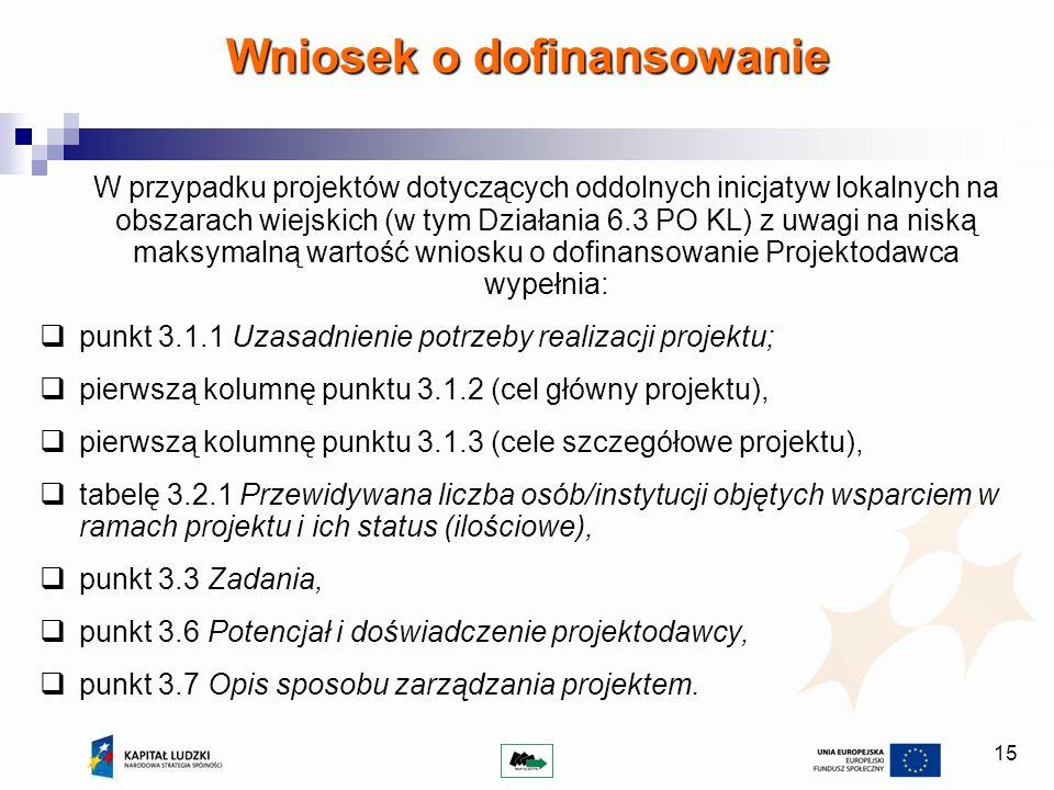 15 W przypadku projektów dotyczących oddolnych inicjatyw lokalnych na obszarach wiejskich (w tym Działania 6.3 PO KL) z uwagi na niską maksymalną wartość wniosku o dofinansowanie Projektodawca wypełnia: punkt 3.1.1 Uzasadnienie potrzeby realizacji projektu; pierwszą kolumnę punktu 3.1.2 (cel główny projektu), pierwszą kolumnę punktu 3.1.3 (cele szczegółowe projektu), tabelę 3.2.1 Przewidywana liczba osób/instytucji objętych wsparciem w ramach projektu i ich status (ilościowe), punkt 3.3 Zadania, punkt 3.6 Potencjał i doświadczenie projektodawcy, punkt 3.7 Opis sposobu zarządzania projektem.