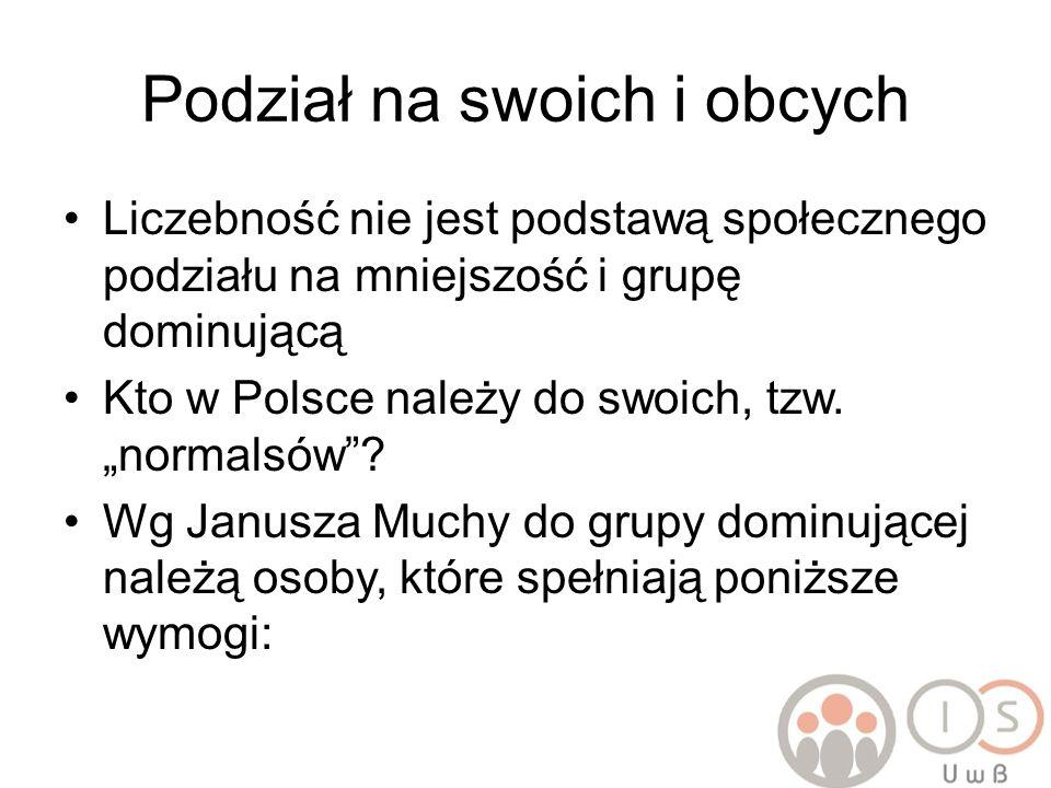 Grupa dominująca kulturowo w Polsce wg Janusza Muchy mężczyźni w średnim wieku, osoby o orientacji heteroseksualnej, zdrowe fizycznie i psychicznie narodowości polskiej wyznania rzymskokatolickiego mające średnie wykształcenie, itd… Czyli wszyscy Ci, którzy mają większe prawo głosu niż inni