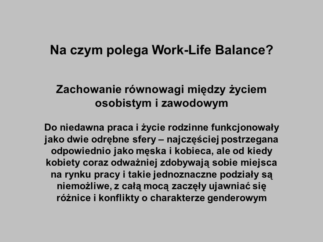 Na czym polega Work-Life Balance.