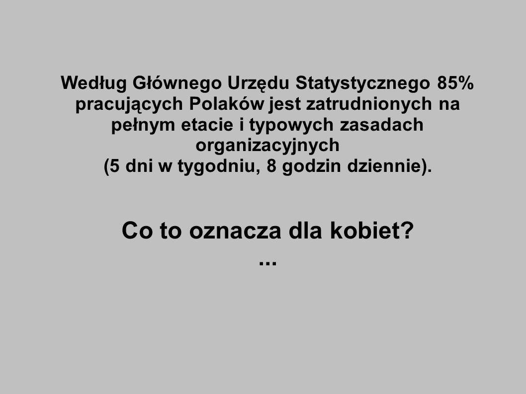 Według Głównego Urzędu Statystycznego 85% pracujących Polaków jest zatrudnionych na pełnym etacie i typowych zasadach organizacyjnych (5 dni w tygodniu, 8 godzin dziennie).
