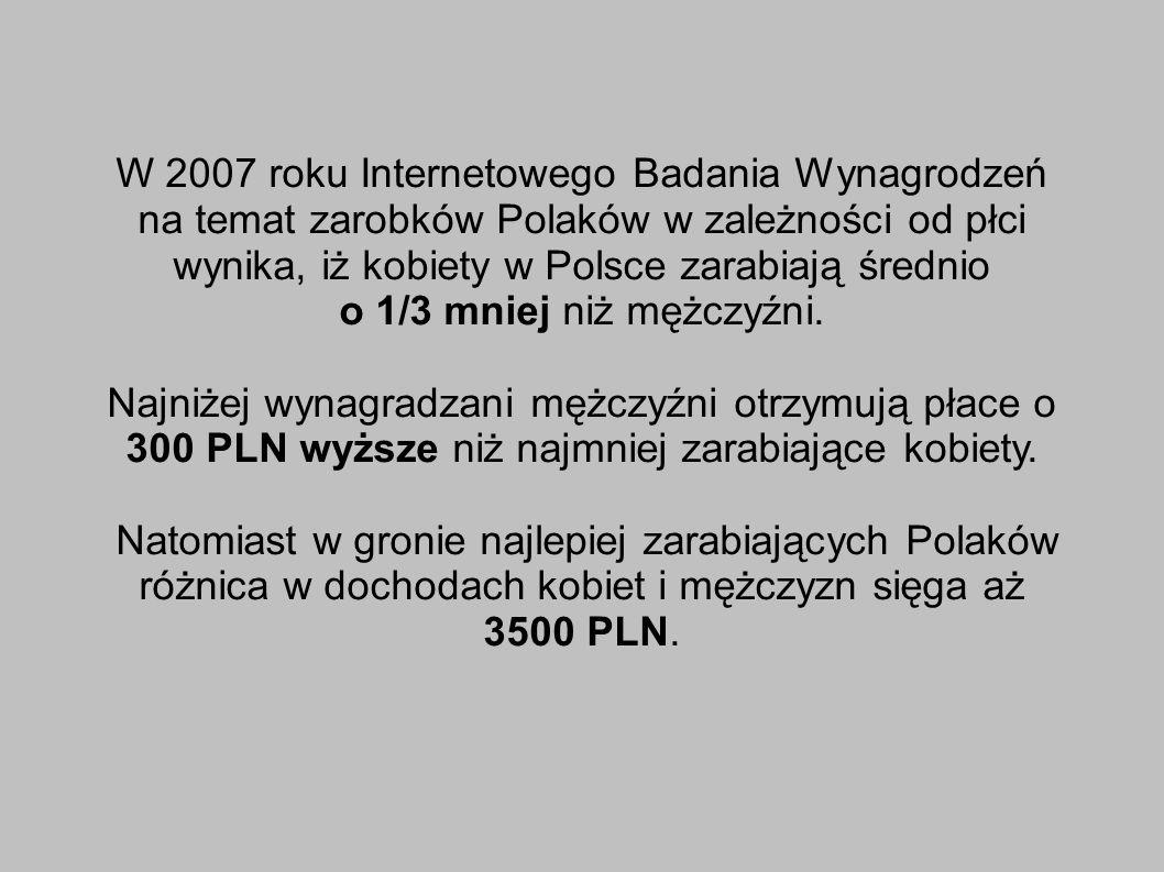 W 2007 roku Internetowego Badania Wynagrodzeń na temat zarobków Polaków w zależności od płci wynika, iż kobiety w Polsce zarabiają średnio o 1/3 mniej niż mężczyźni.