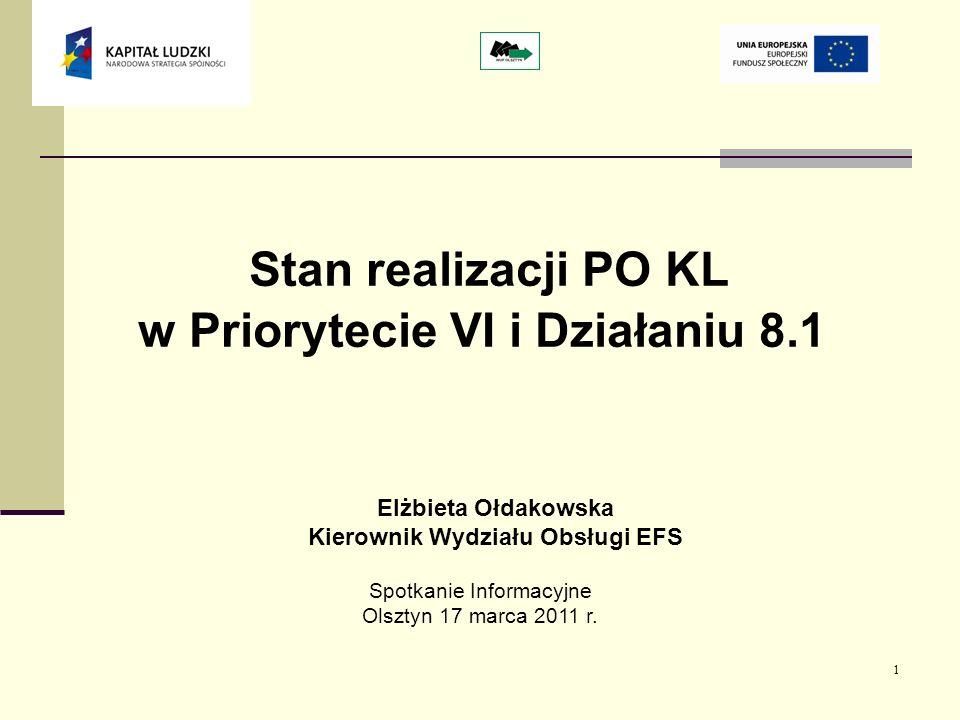 1 Stan realizacji PO KL w Priorytecie VI i Działaniu 8.1 Elżbieta Ołdakowska Kierownik Wydziału Obsługi EFS Spotkanie Informacyjne Olsztyn 17 marca 2011 r.