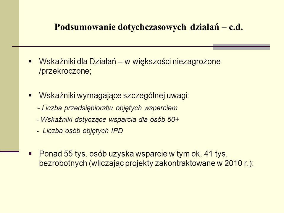 Środki finansowe zakontraktowane i planowane do zakontraktowania w Priorytecie VI Działanie /Poddziałanie Rok 2007, 2008, 2009,2010 Rok 2011Kontraktacja narastająco ( w tym 2011 r.) Alokacja 2007- 2013 Procentowy plan kontraktacji do końca 2011 r.