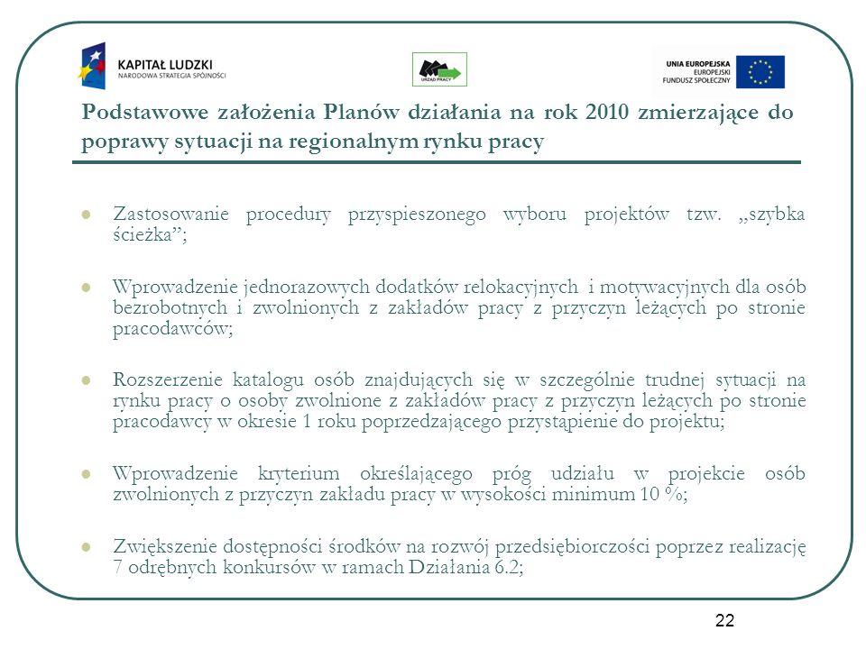 22 Podstawowe założenia Planów działania na rok 2010 zmierzające do poprawy sytuacji na regionalnym rynku pracy Zastosowanie procedury przyspieszonego wyboru projektów tzw.
