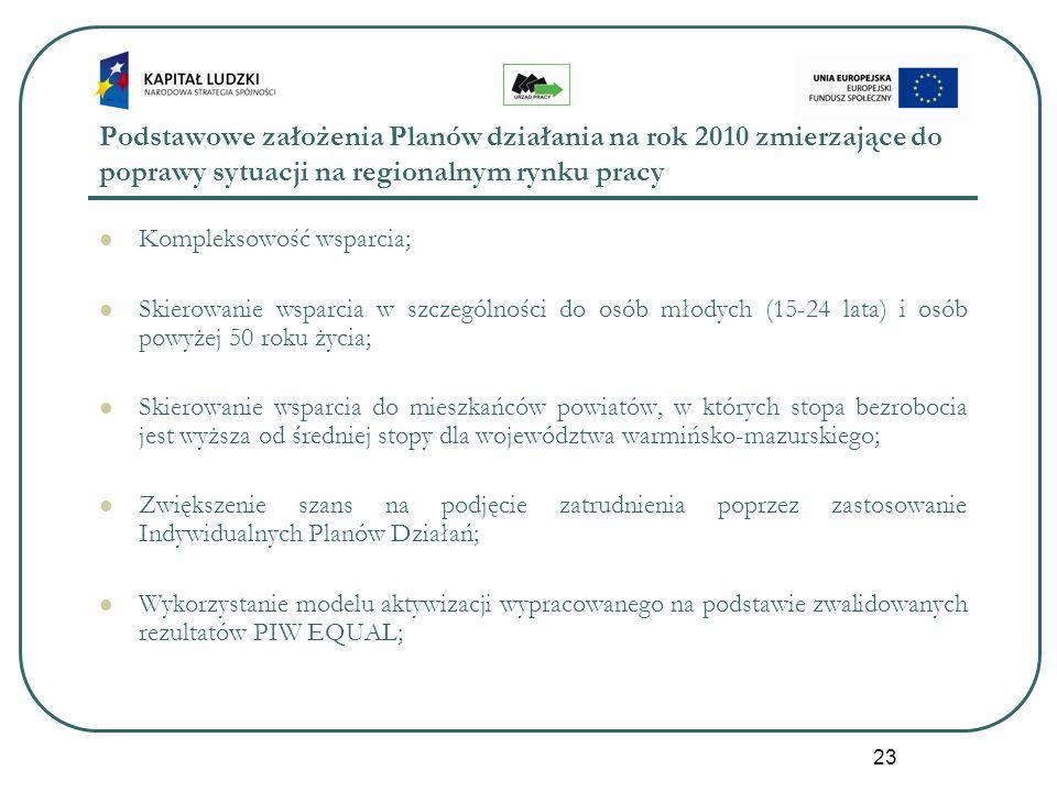 23 Podstawowe założenia Planów działania na rok 2010 zmierzające do poprawy sytuacji na regionalnym rynku pracy Kompleksowość wsparcia; Skierowanie wsparcia w szczególności do osób młodych (15-24 lata) i osób powyżej 50 roku życia; Skierowanie wsparcia do mieszkańców powiatów, w których stopa bezrobocia jest wyższa od średniej stopy dla województwa warmińsko-mazurskiego; Zwiększenie szans na podjęcie zatrudnienia poprzez zastosowanie Indywidualnych Planów Działań; Wykorzystanie modelu aktywizacji wypracowanego na podstawie zwalidowanych rezultatów PIW EQUAL;
