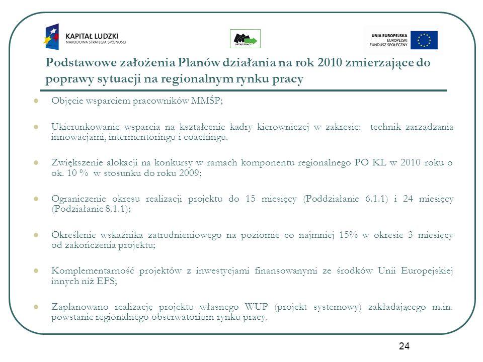 24 Podstawowe założenia Planów działania na rok 2010 zmierzające do poprawy sytuacji na regionalnym rynku pracy Objęcie wsparciem pracowników MMŚP; Ukierunkowanie wsparcia na kształcenie kadry kierowniczej w zakresie: technik zarządzania innowacjami, intermentoringu i coachingu.