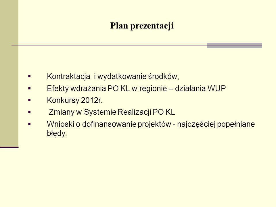 Plan prezentacji Kontraktacja i wydatkowanie środków; Efekty wdrażania PO KL w regionie – działania WUP Konkursy 2012r. Zmiany w Systemie Realizacji P