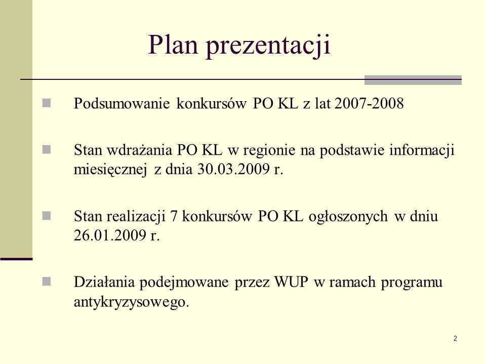 2 Plan prezentacji Podsumowanie konkursów PO KL z lat 2007-2008 Stan wdrażania PO KL w regionie na podstawie informacji miesięcznej z dnia 30.03.2009 r.