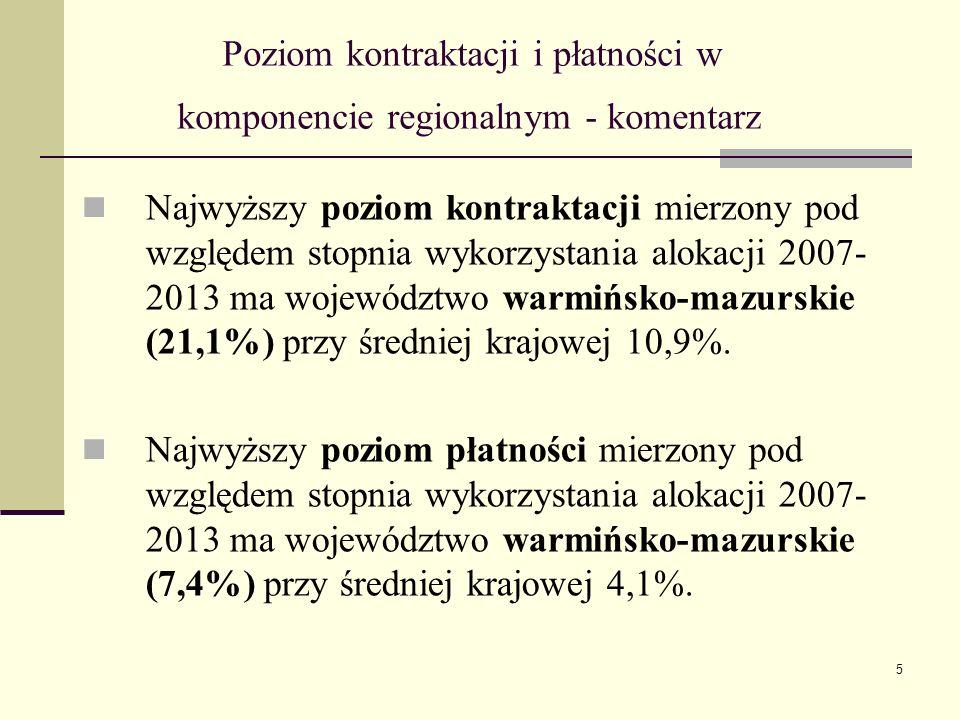 5 Poziom kontraktacji i płatności w komponencie regionalnym - komentarz Najwyższy poziom kontraktacji mierzony pod względem stopnia wykorzystania alokacji 2007- 2013 ma województwo warmińsko-mazurskie (21,1%) przy średniej krajowej 10,9%.